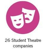 Durham student theatre blog