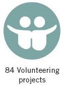 Durham student volunteering blog