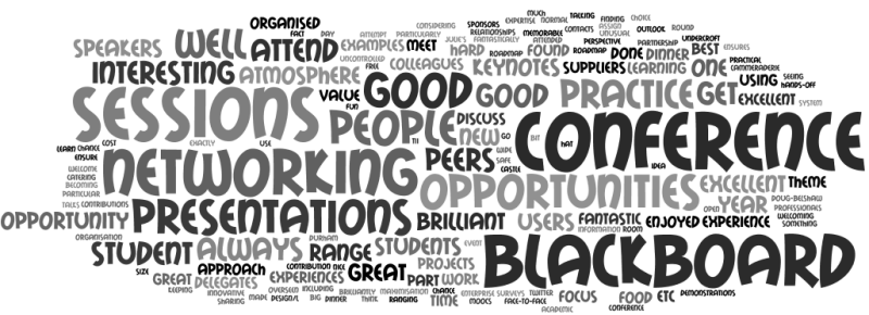 Feedback Wordle