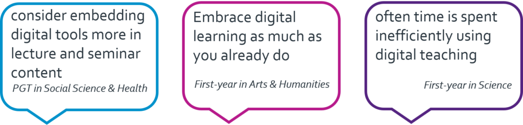 consider embedding digital tools more in lecture and seminar content PGT in Social Science & Health; Embrace digital learning as much as you already do First-year in Arts & Humanities; often time is spent inefficiently using digital teaching First-year in Science