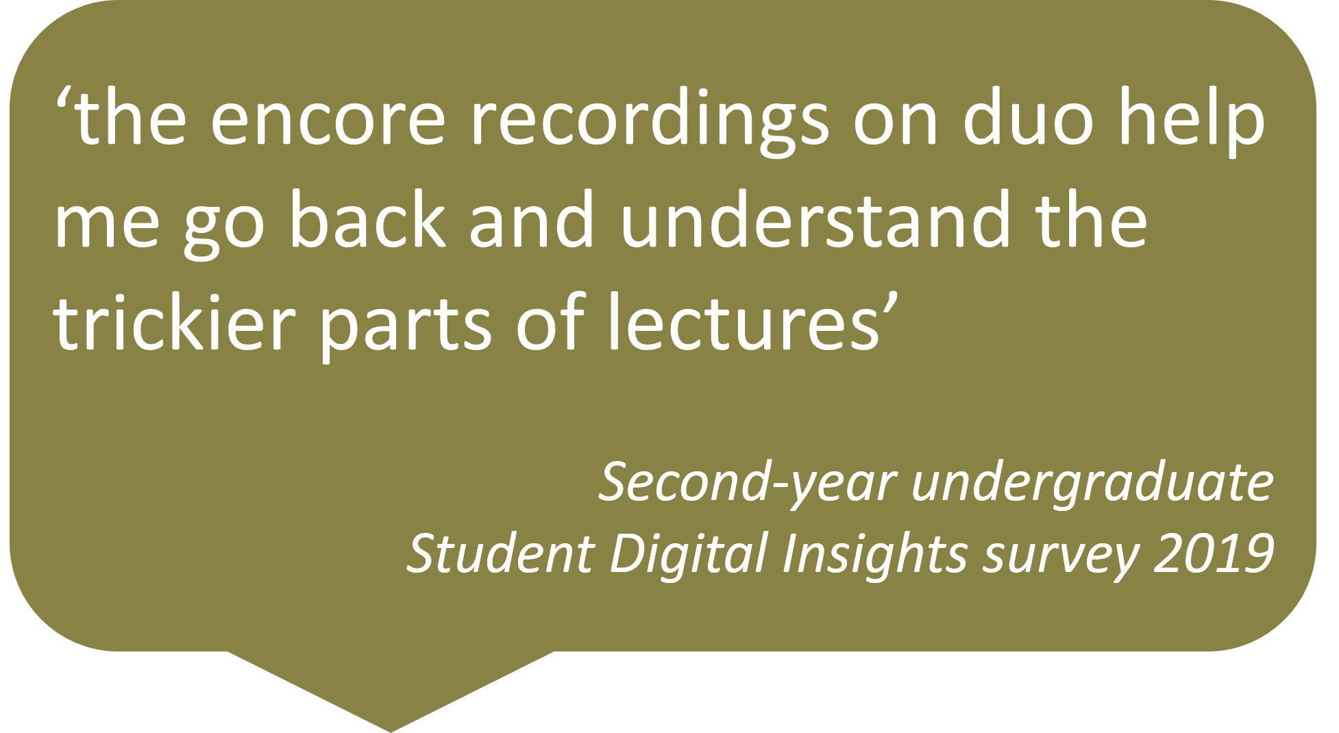 'the encore recordings on duo help me go back and understand the trickier parts of lectures'  Second-year undergraduate Student Digital Insights survey 2019